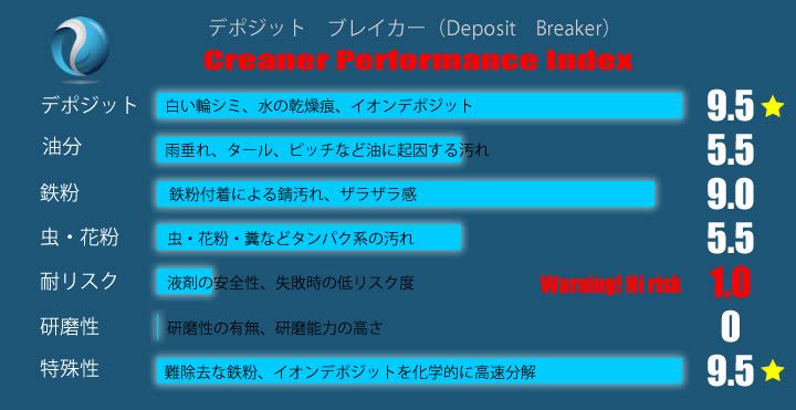 crpi-デポジットブレイカー.jpg